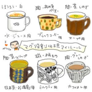 イラストコラム マグカップ